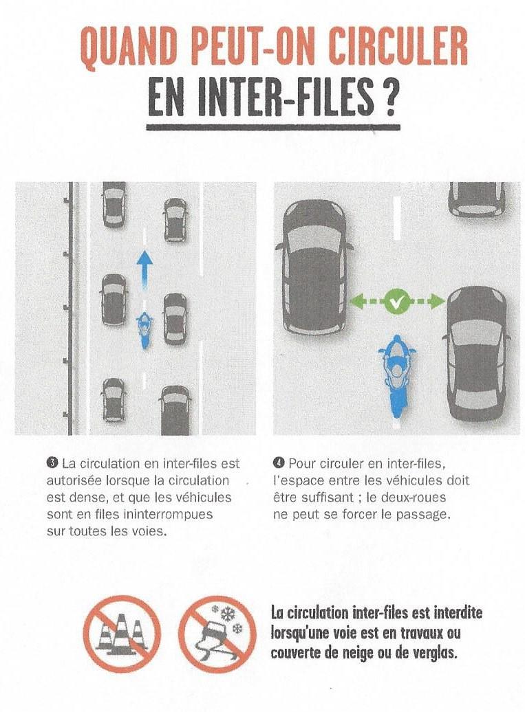 nouvelle réglementation sur la circulation Inter-files